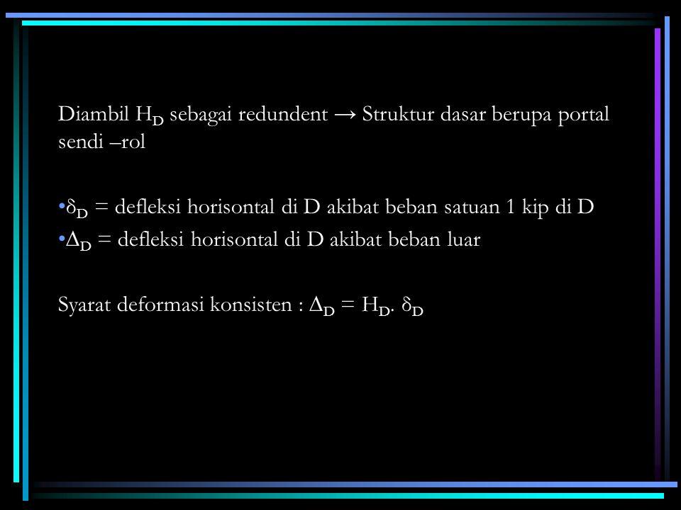 Diambil HD sebagai redundent → Struktur dasar berupa portal sendi –rol