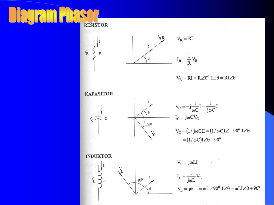 Diagram Phasor