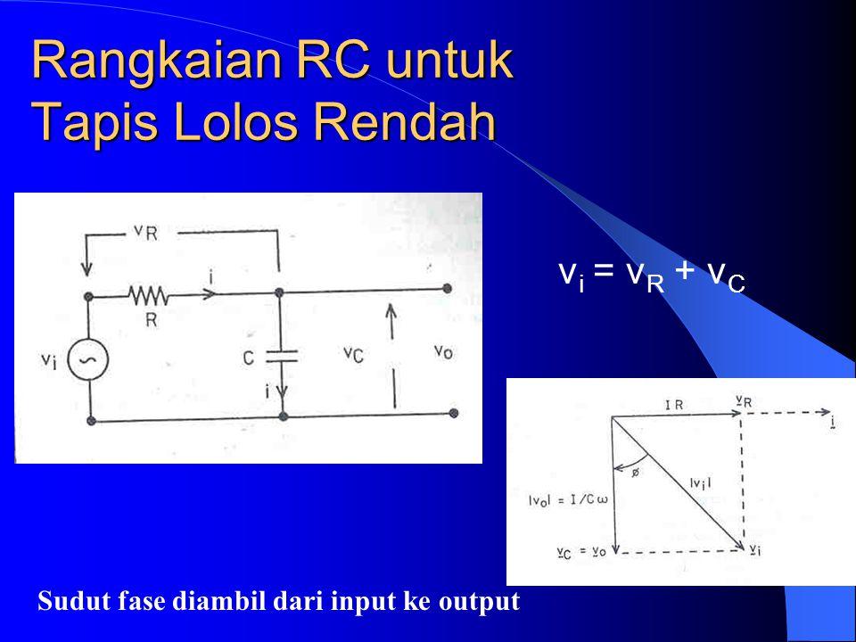 Rangkaian RC untuk Tapis Lolos Rendah