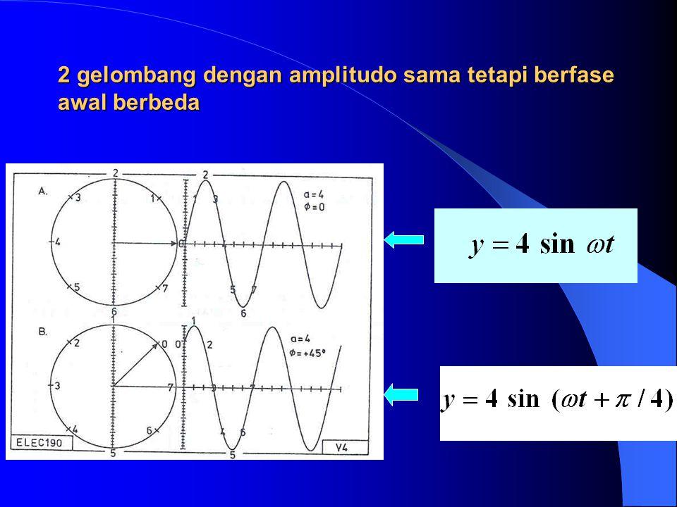 2 gelombang dengan amplitudo sama tetapi berfase awal berbeda
