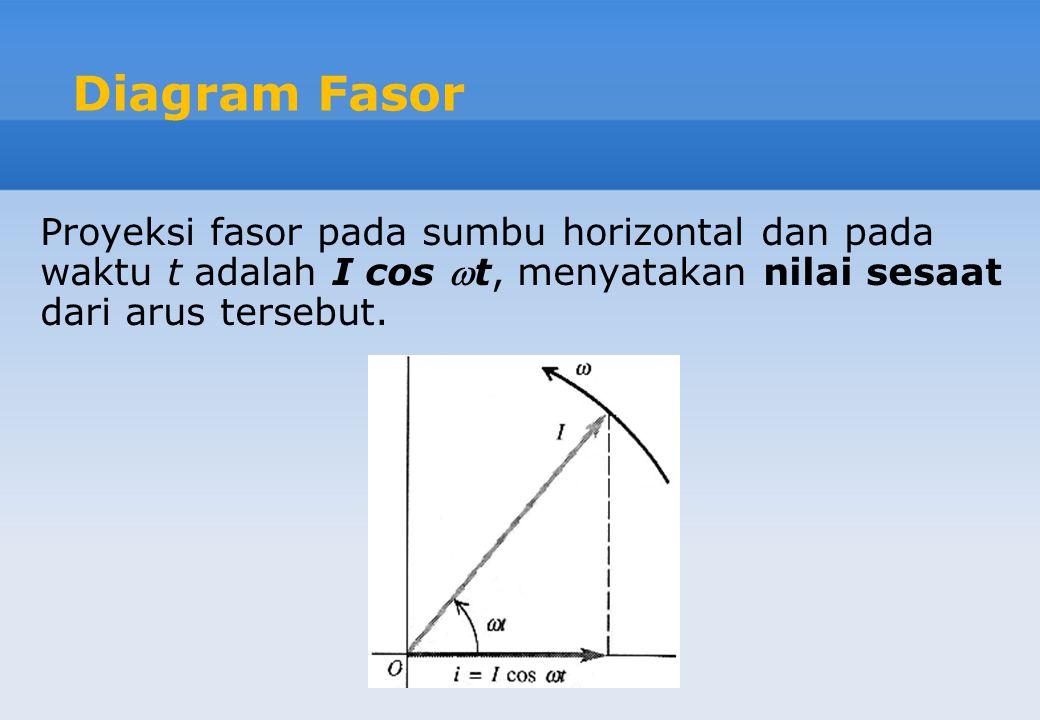 Diagram Fasor Proyeksi fasor pada sumbu horizontal dan pada waktu t adalah I cos t, menyatakan nilai sesaat dari arus tersebut.