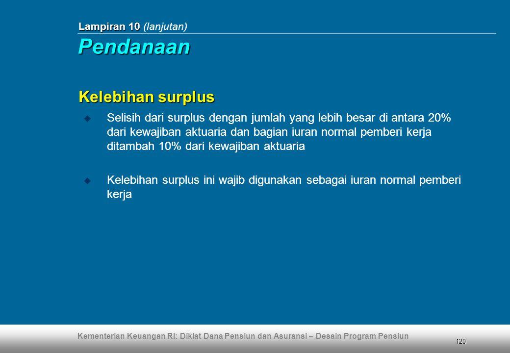 Pendanaan Kelebihan surplus