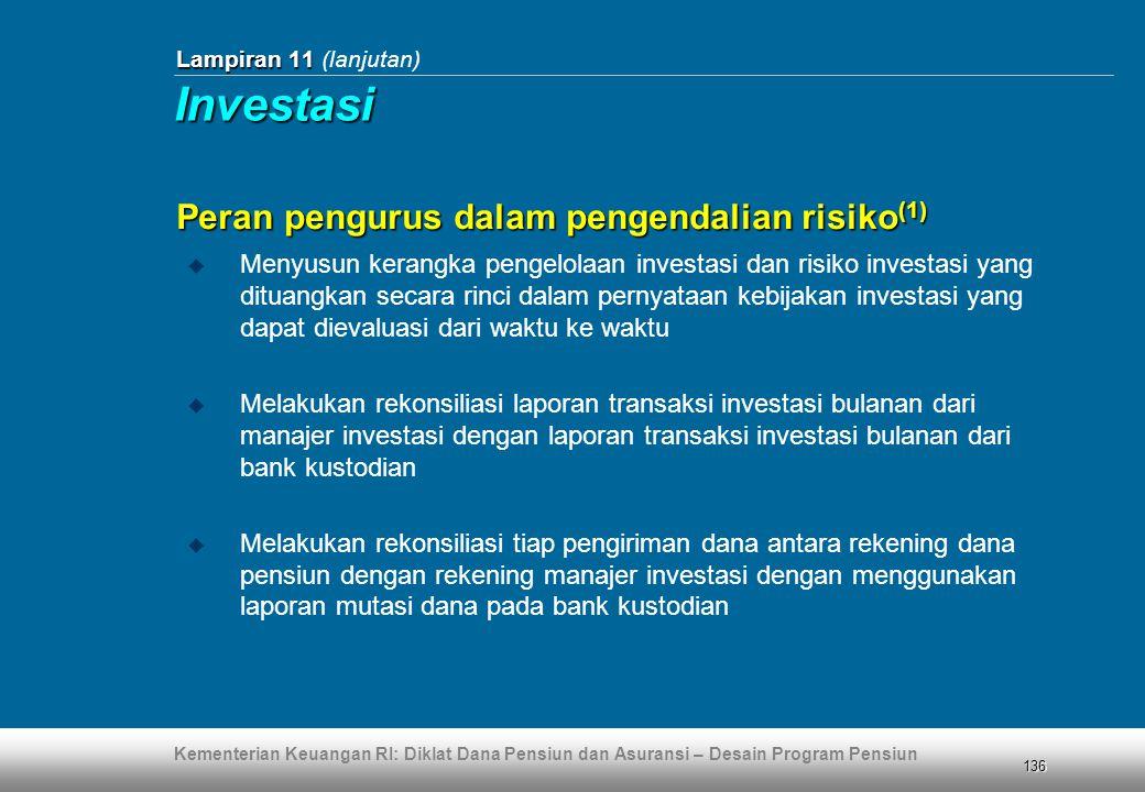 Investasi Peran pengurus dalam pengendalian risiko(1)