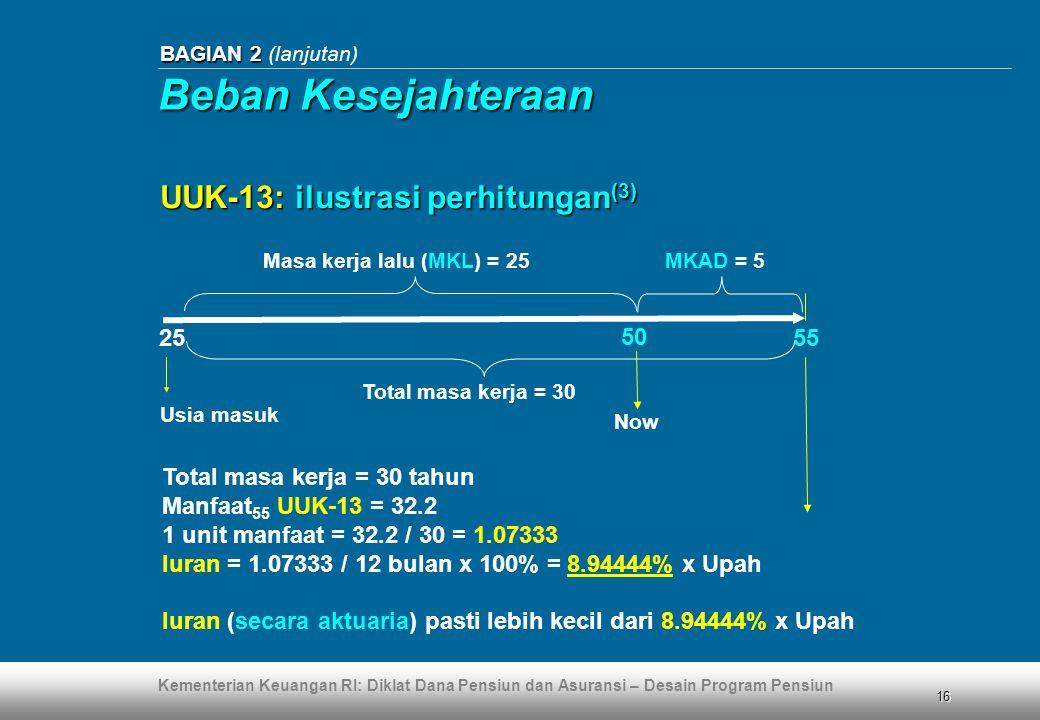 Beban Kesejahteraan UUK-13: ilustrasi perhitungan(3) 25 50 55