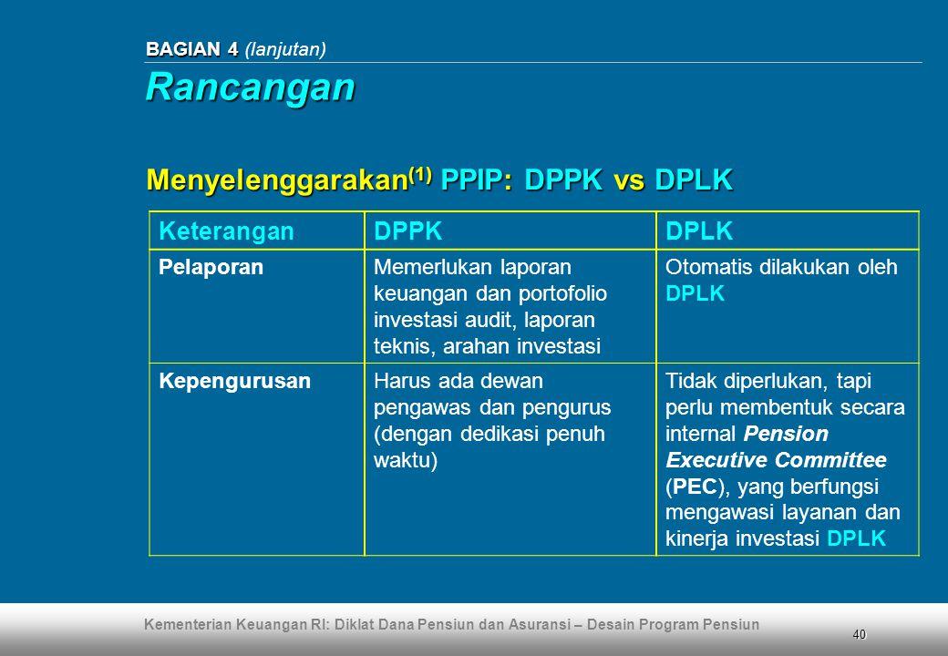 Rancangan Menyelenggarakan(1) PPIP: DPPK vs DPLK Keterangan DPPK DPLK