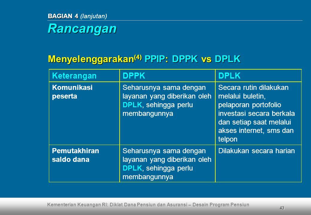 Rancangan Menyelenggarakan(4) PPIP: DPPK vs DPLK Keterangan DPPK DPLK