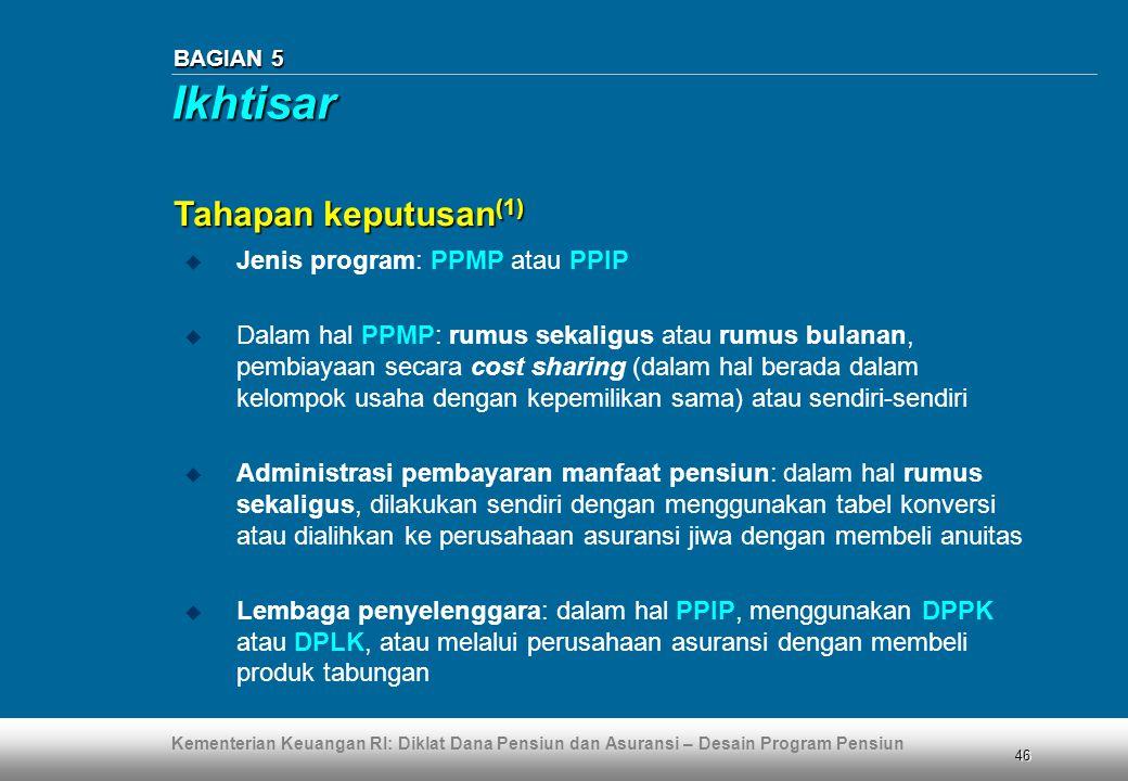 Ikhtisar Tahapan keputusan(1) Jenis program: PPMP atau PPIP