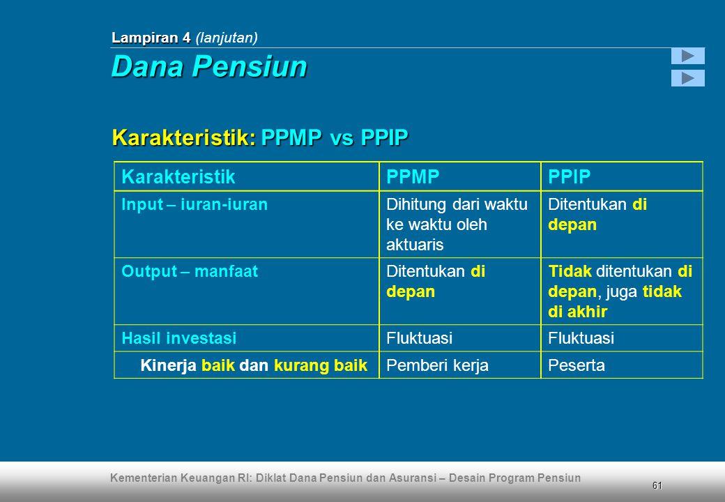Dana Pensiun Karakteristik: PPMP vs PPIP Karakteristik PPMP PPIP