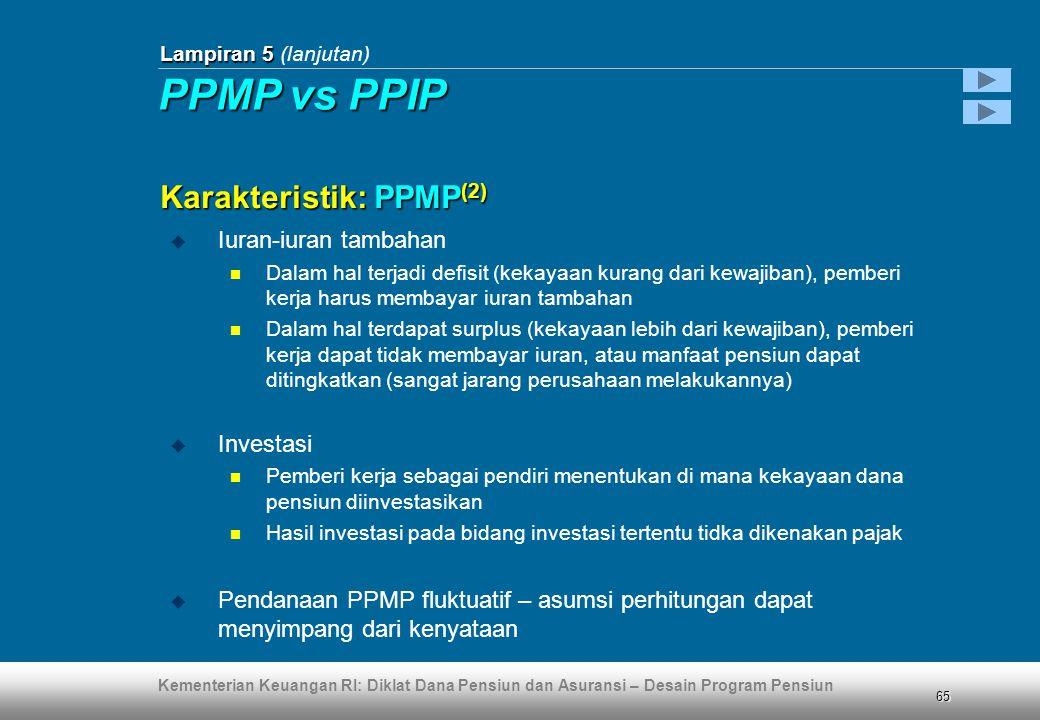 PPMP vs PPIP Karakteristik: PPMP(2) Iuran-iuran tambahan Investasi