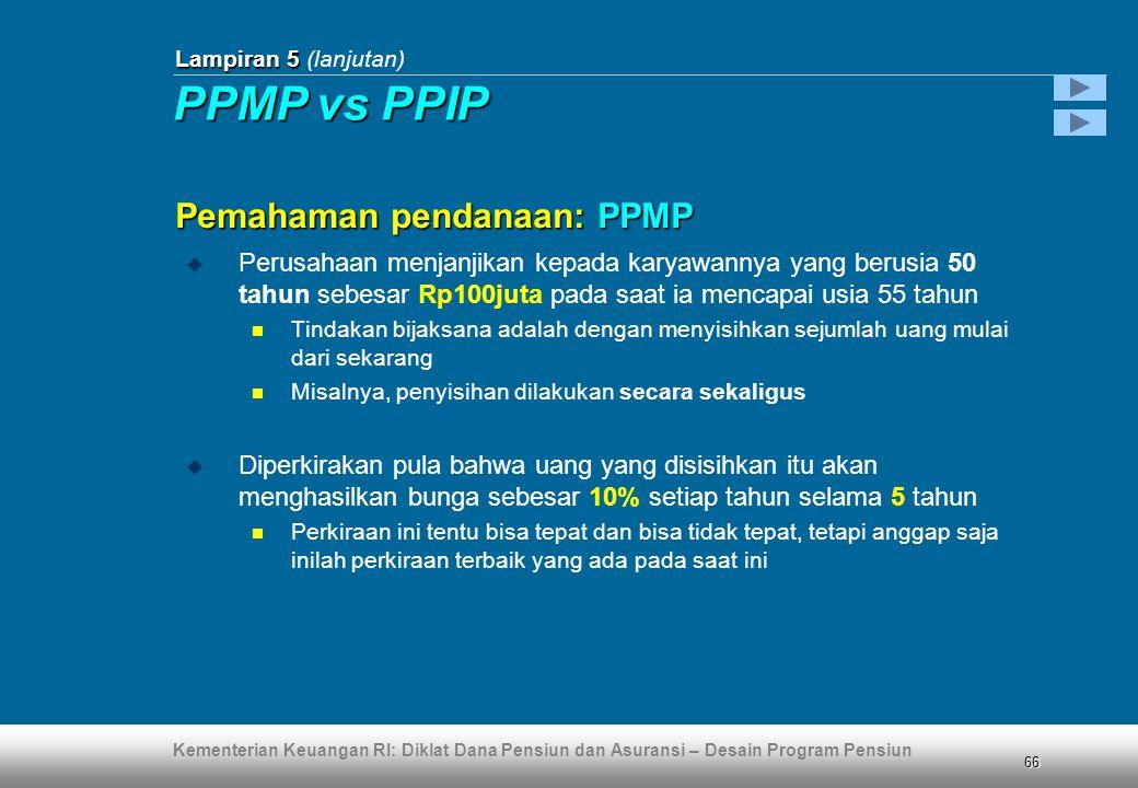 PPMP vs PPIP Pemahaman pendanaan: PPMP