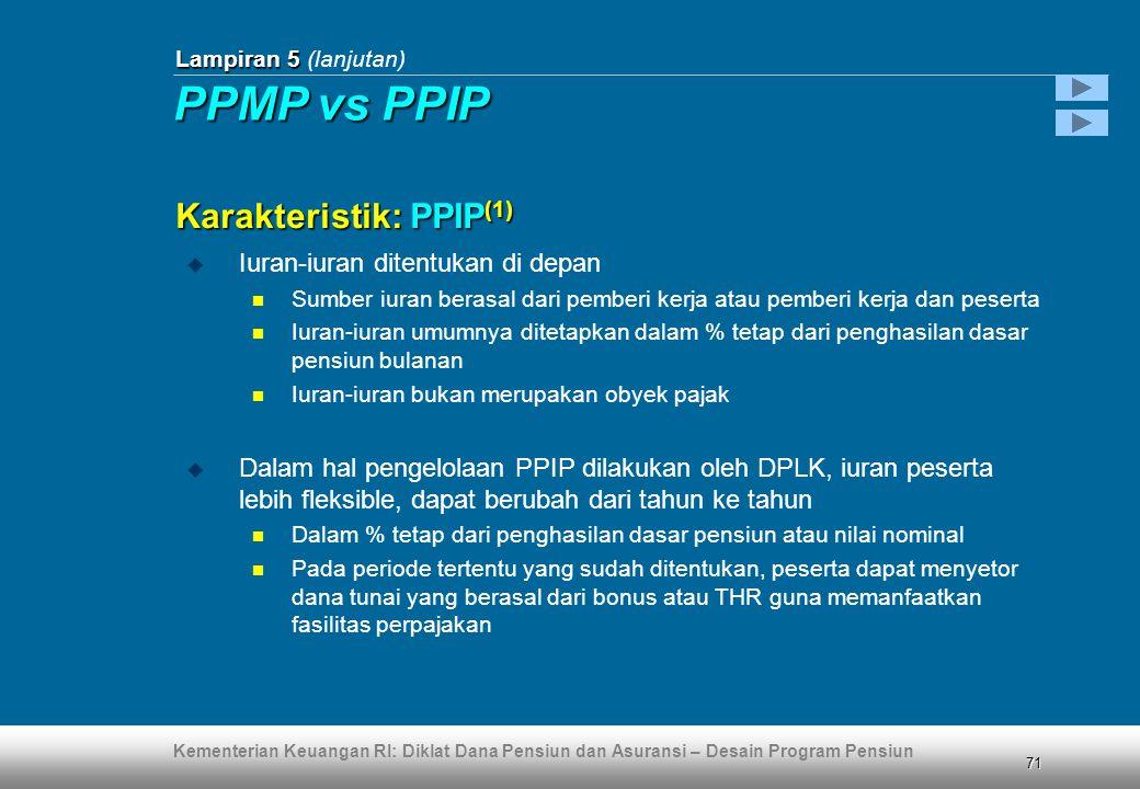PPMP vs PPIP Karakteristik: PPIP(1) Iuran-iuran ditentukan di depan