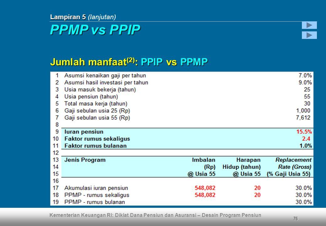 Lampiran 5 (lanjutan) PPMP vs PPIP Jumlah manfaat(2): PPIP vs PPMP