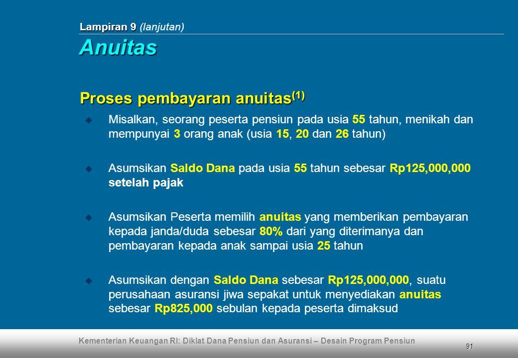 Anuitas Proses pembayaran anuitas(1)