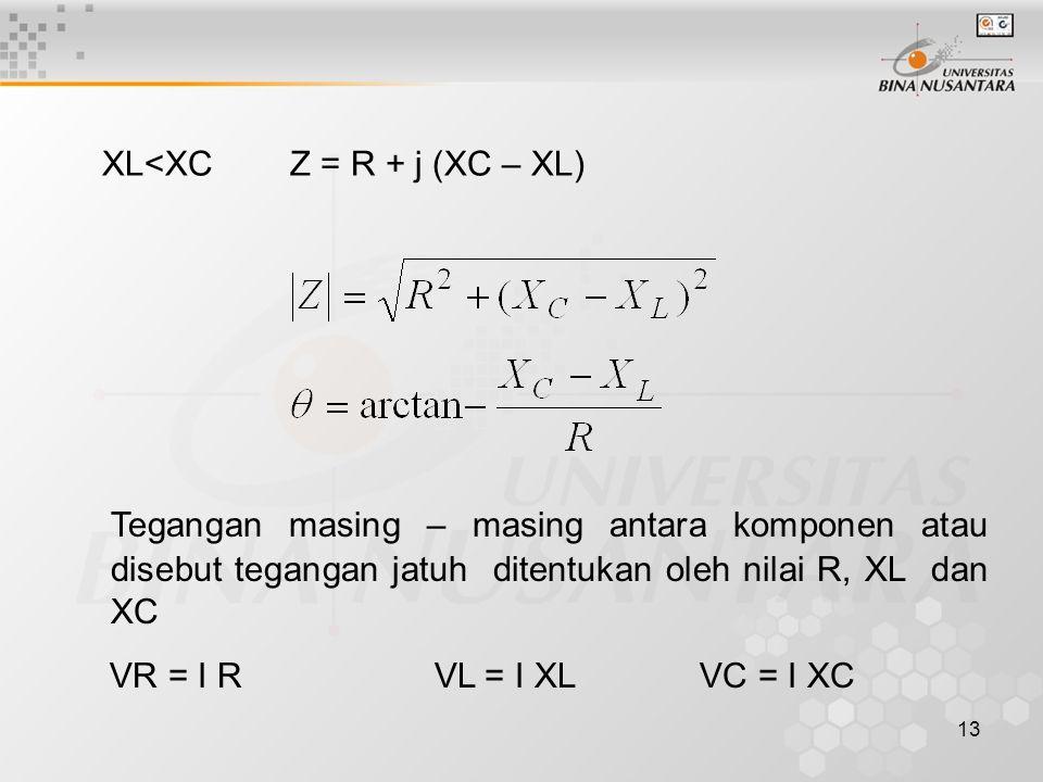 XL<XC Z = R + j (XC – XL)