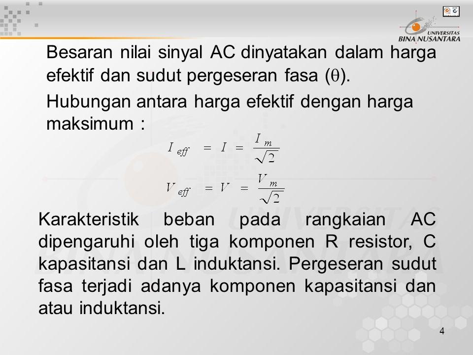 Besaran nilai sinyal AC dinyatakan dalam harga efektif dan sudut pergeseran fasa ().
