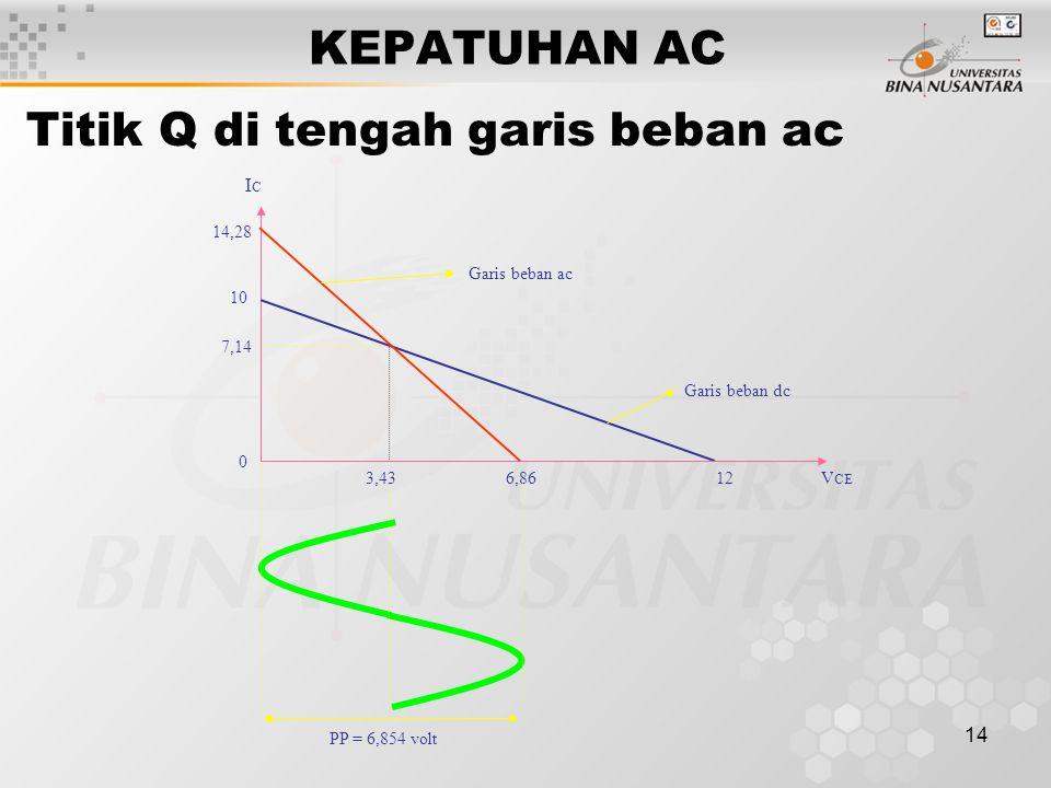 Titik Q di tengah garis beban ac
