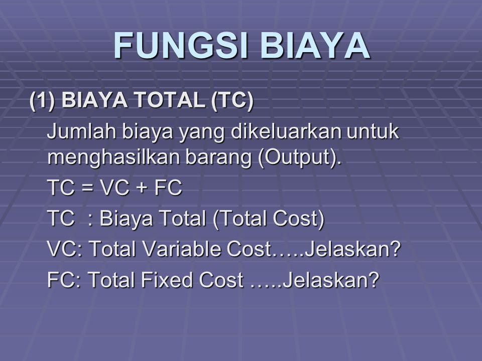 FUNGSI BIAYA (1) BIAYA TOTAL (TC)