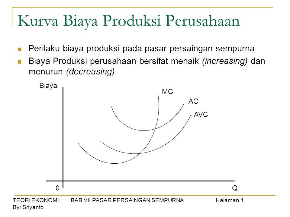 Kurva Biaya Produksi Perusahaan