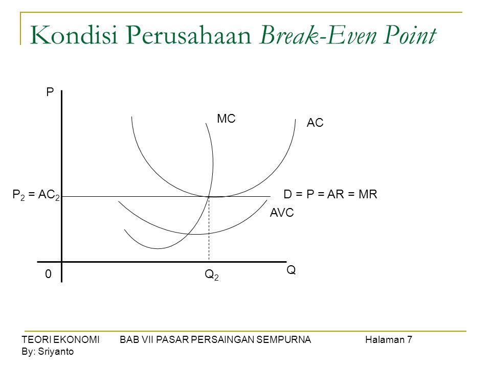 Kondisi Perusahaan Break-Even Point