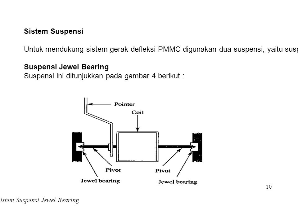 Gambar 4 Sistem Suspensi Jewel Bearing