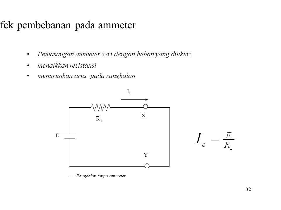 Poin yang penting pada efek pembebanan pada ammeter