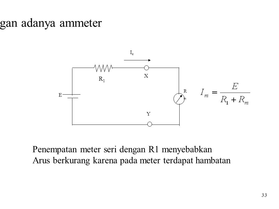 Rangkaian dengan adanya ammeter