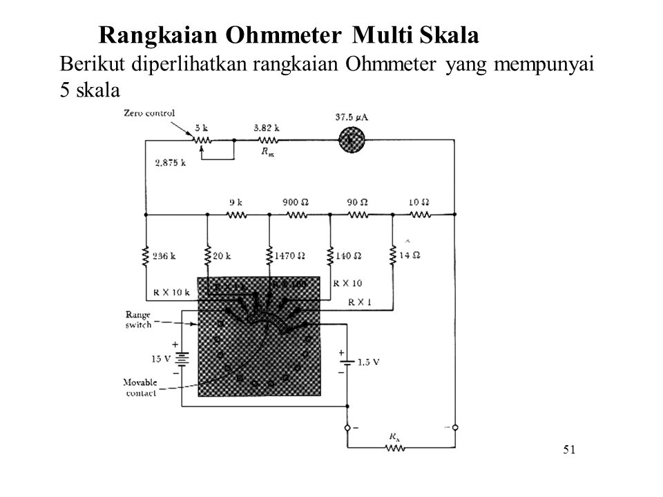 Rangkaian Ohmmeter Multi Skala