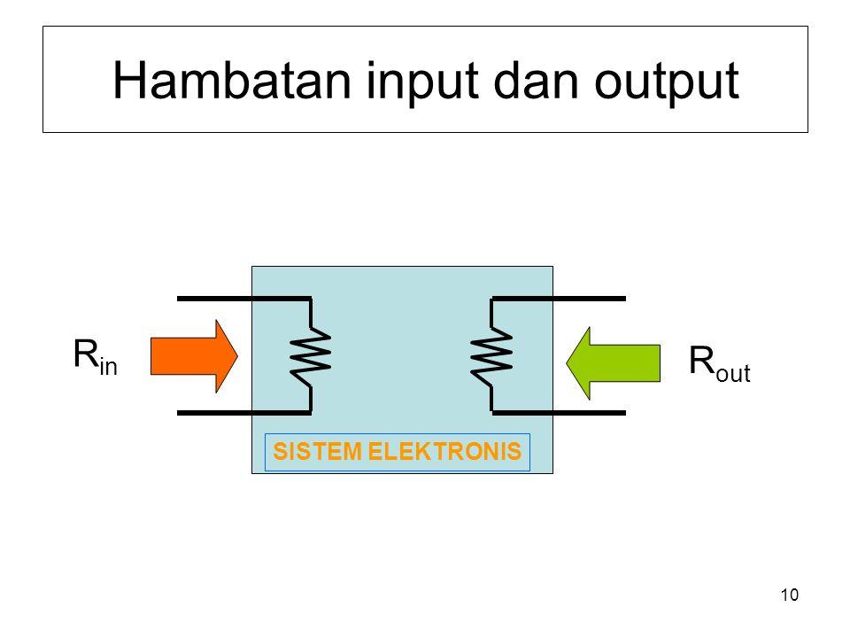 Hambatan input dan output