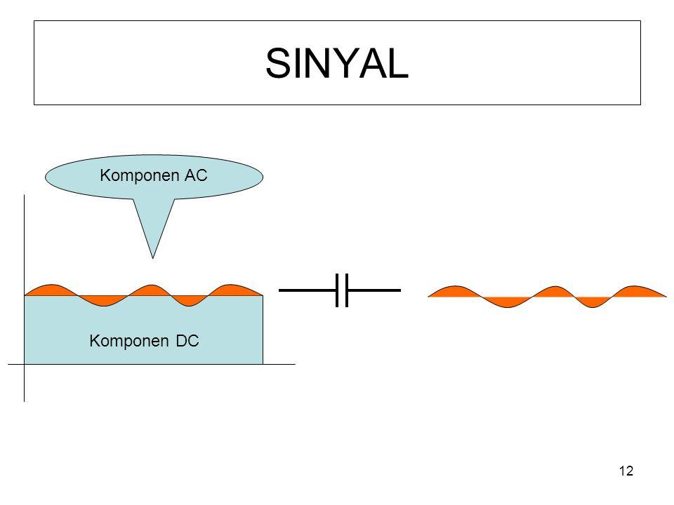 SINYAL Komponen AC Komponen DC