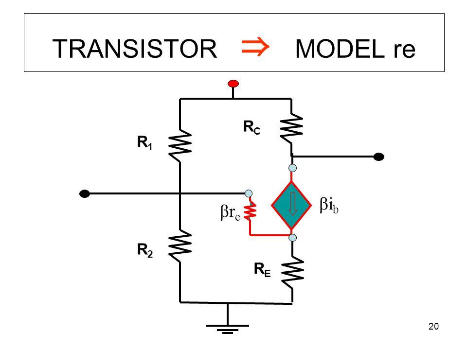 TRANSISTOR ⇒ MODEL re RC R1 βib βre R2 RE