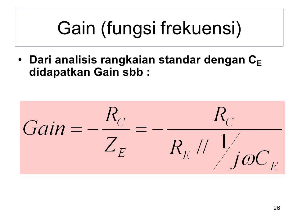 Gain (fungsi frekuensi)
