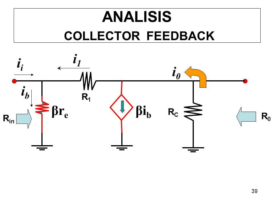 ANALISIS COLLECTOR FEEDBACK