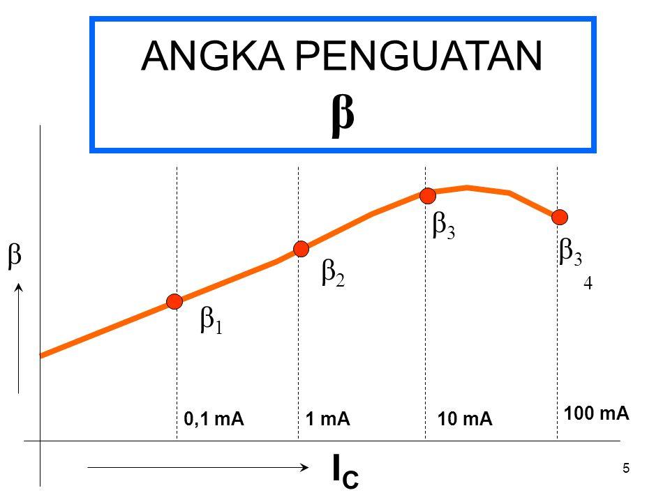 ANGKA PENGUATAN β β3 β34 β β2 β1 100 mA 0,1 mA 1 mA 10 mA IC