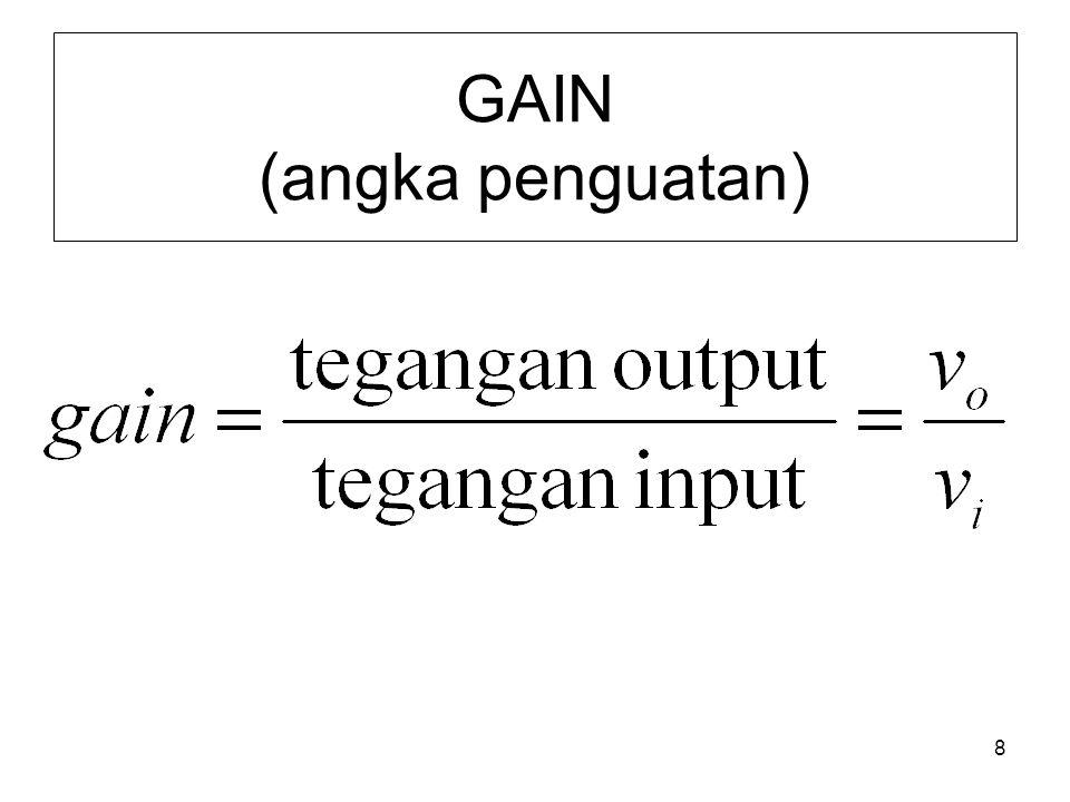 GAIN (angka penguatan)