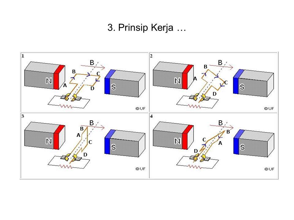 3. Prinsip Kerja … A B C D