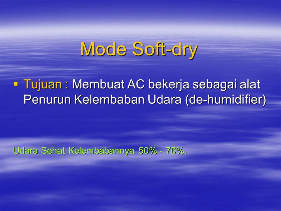 Mode Soft-dry Tujuan : Membuat AC bekerja sebagai alat Penurun Kelembaban Udara (de-humidifier) Udara Sehat Kelembabannya 50% - 70%.