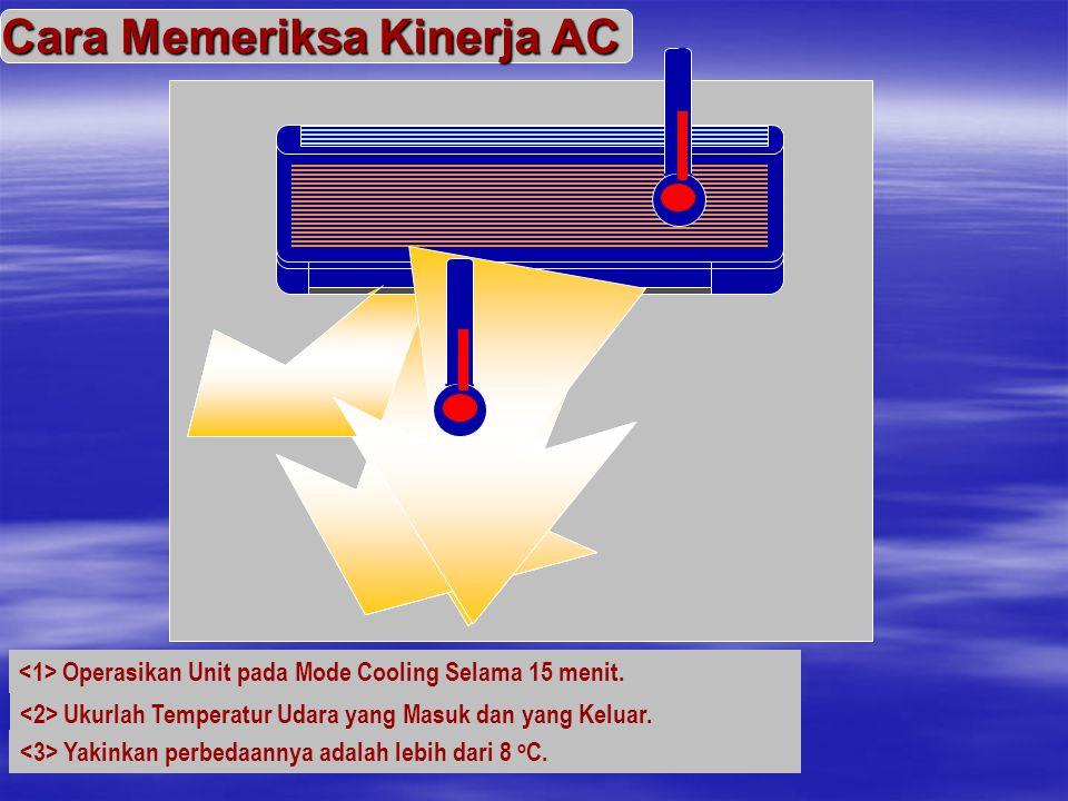 Cara Memeriksa Kinerja AC