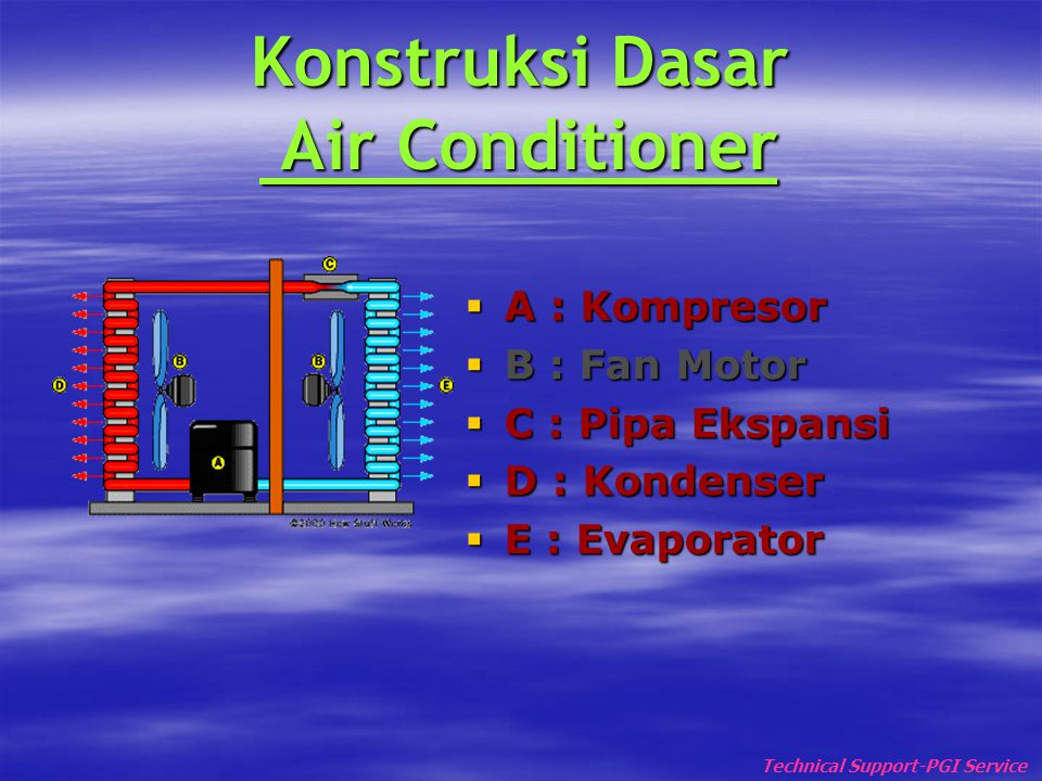 Konstruksi Dasar Air Conditioner