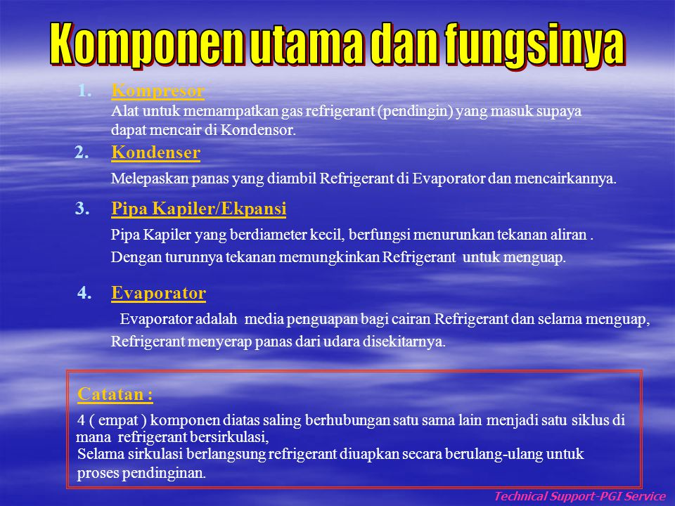 Komponen utama dan fungsinya