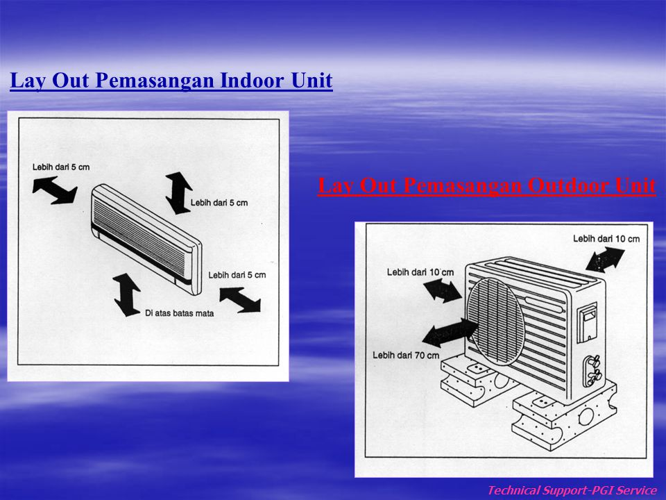 Lay Out Pemasangan Indoor Unit Lay Out Pemasangan Outdoor Unit