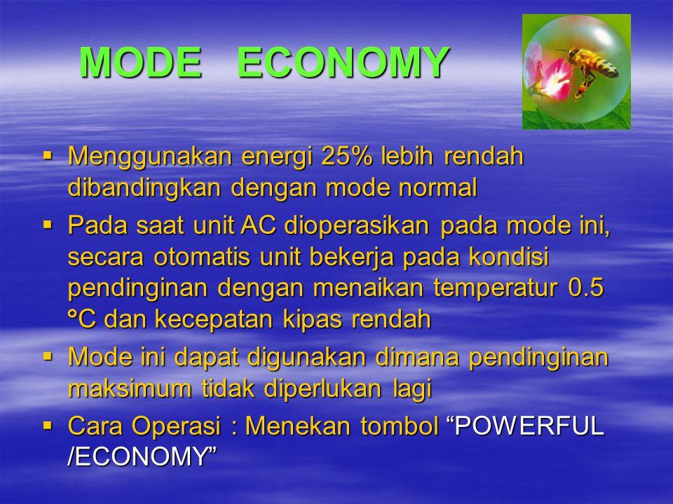 MODE ECONOMY Menggunakan energi 25% lebih rendah dibandingkan dengan mode normal.
