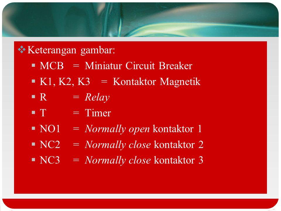 Keterangan gambar: MCB = Miniatur Circuit Breaker. K1, K2, K3 = Kontaktor Magnetik. R = Relay.