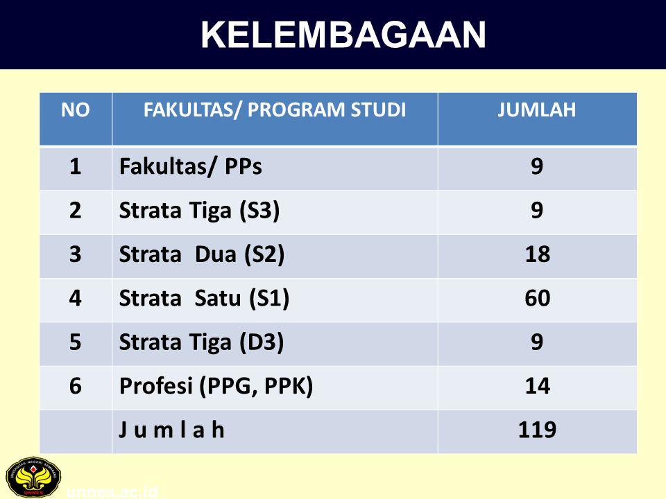 FAKULTAS/ PROGRAM STUDI