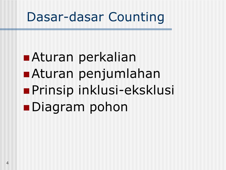Dasar-dasar Counting Aturan perkalian Aturan penjumlahan Prinsip inklusi-eksklusi Diagram pohon