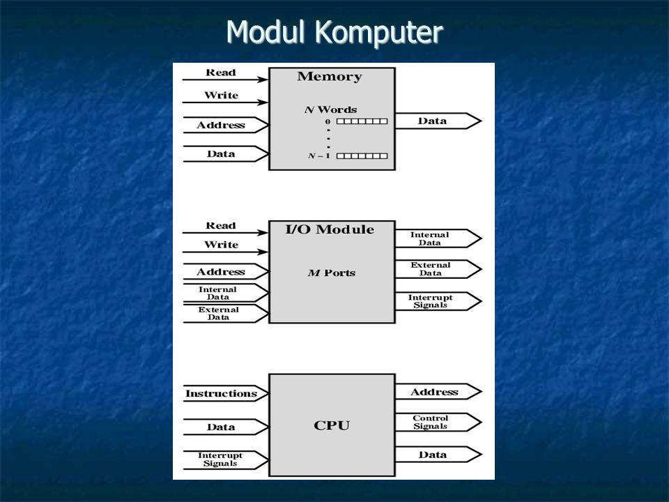 Modul Komputer