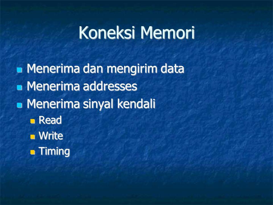 Koneksi Memori Menerima dan mengirim data Menerima addresses