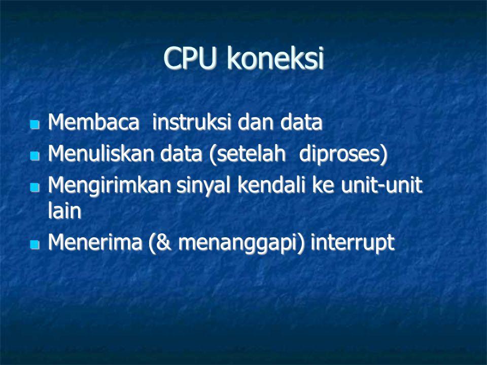 CPU koneksi Membaca instruksi dan data