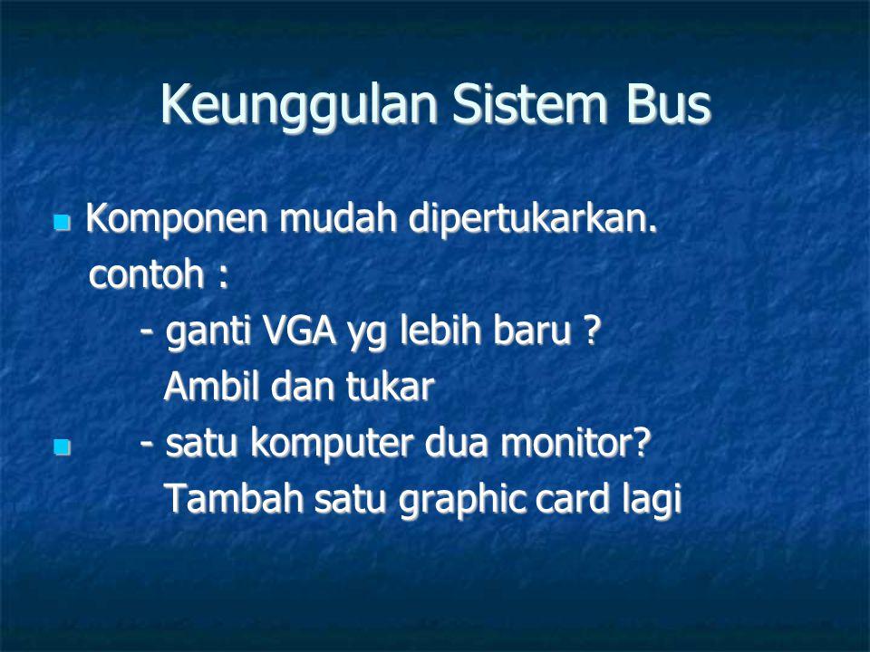 Keunggulan Sistem Bus Komponen mudah dipertukarkan. contoh :