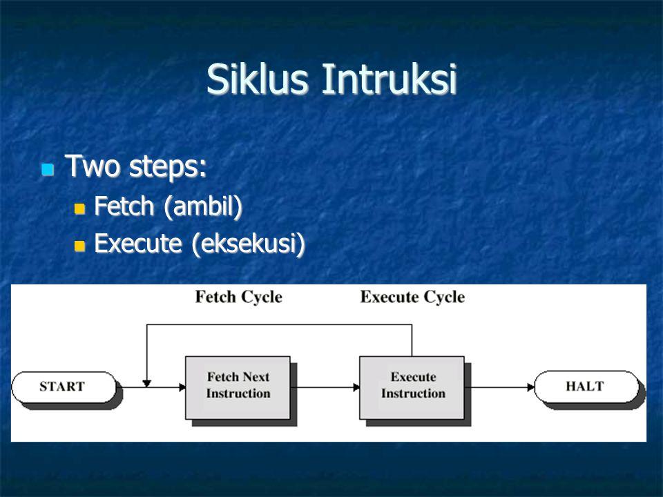 Siklus Intruksi Two steps: Fetch (ambil) Execute (eksekusi)