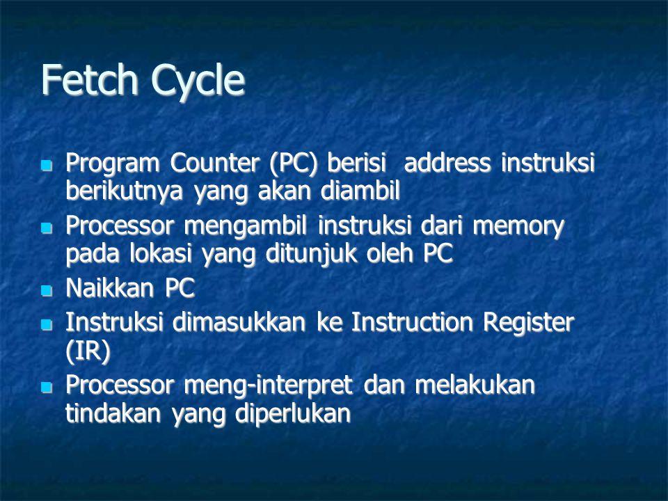 Fetch Cycle Program Counter (PC) berisi address instruksi berikutnya yang akan diambil.